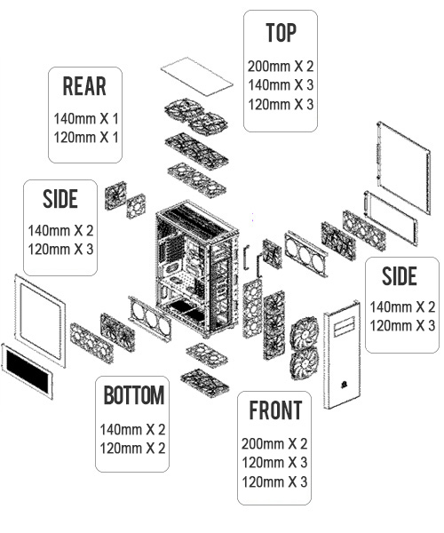 Thermaltake Core X71 Tempered Glass Edition SPCC ATX Full Tower Tt LCS Certif...