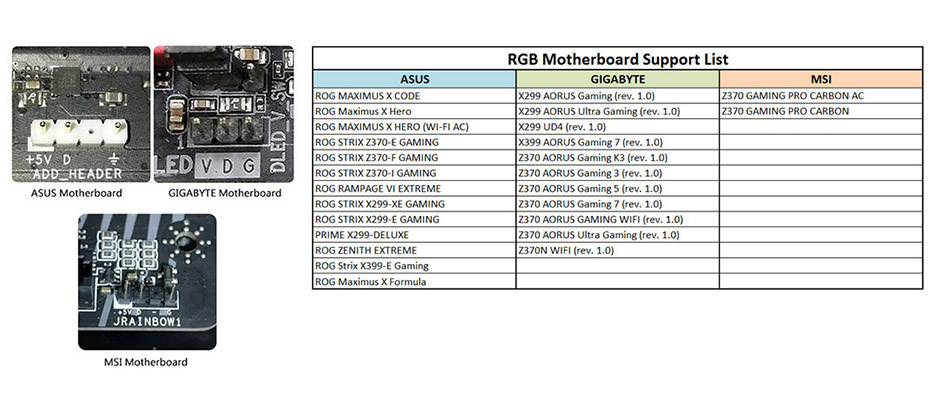 Asrock X370 Error Codes
